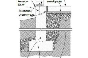 Фундаментная плита - ленточный фундамент по грунту