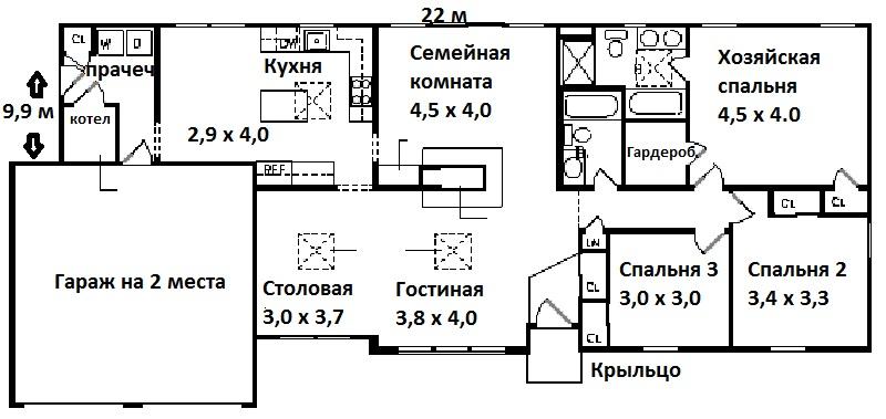 Этот удобный проект одноэтажного дома в финском стиле9 метров площадью  до 200 кв.м с гаражом на 2 машины и с 3 спальнями подходит  для дачи .