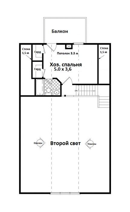План мансарды План одноэтажного дома с мансардой и вторым светом
